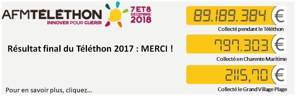 Résultat Téléthon 2017