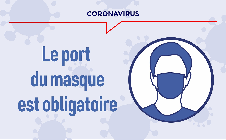 Image port du masque obligatoire